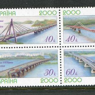 УКРАИНА 2000 МОСТ