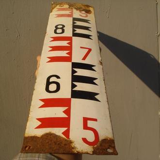 Таблиця-шкала для виміру рівня води