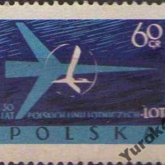 Польша Космос Планеты Спутники Ракеты Авиация