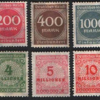 Германия (1923) Гиперинфляция