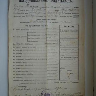 Подкарпатська Русь 1920 р шкільне Podkarpatska Rus