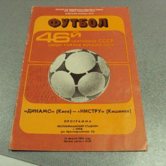 футбол программа динамо-нистру 1983