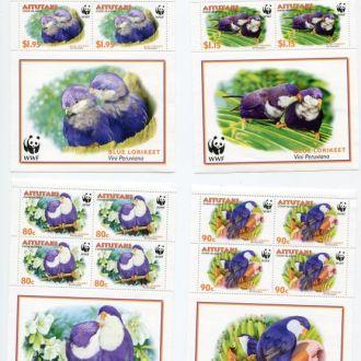 АИТУТАКИ 2002 ФАУНА ПТИЦЫ WWF