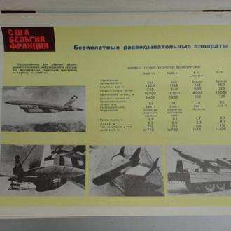 Плакат беспилотные разведывательные аппараты США, Бельгии, Франции. Минобороны СССР