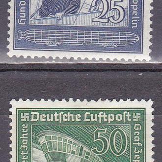 Рейх 1938 дирижабли Граф Цеппелин MH