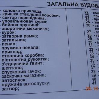 ммг.плакаты стрелкового оружия.цена указана за один плакат.ПМ,АК-74.заводская печать.все четко.