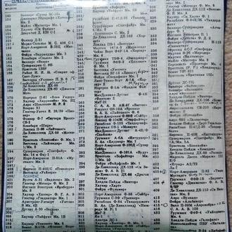 Список-каталог авиамоделей 1:72 выпущенных в СССР.