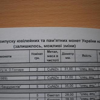 Найсвіжіший цінник серпень  август  2018 року монети України каталог із цінами. Прості,срібні,золоті