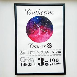 Метрика, постер Акварелью