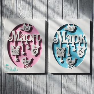 """Метрики """"Марго"""" и """"Марк"""" именные с данными малышей"""