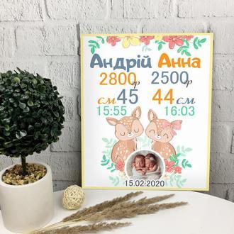 Деревянная метрика постер для новорожденных