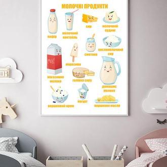 Постер Молочные продукты