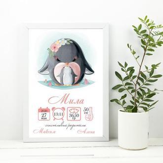 """Детская метрика-постер, бумажная метрика """"Пингвины"""""""