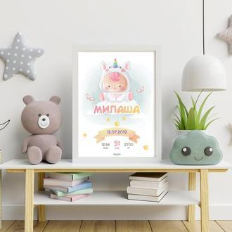 Метрики постер для девочки