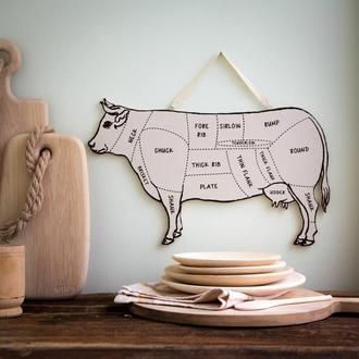 Настенный декор для кухни «Схема разделки Быка»