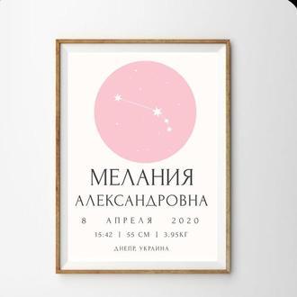 Детская метрика. Детский постер плакат, подарок на Рождение, Крестины