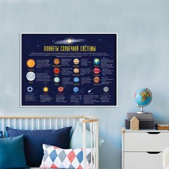 """Графический постер """"Планеты солнечной системы"""""""