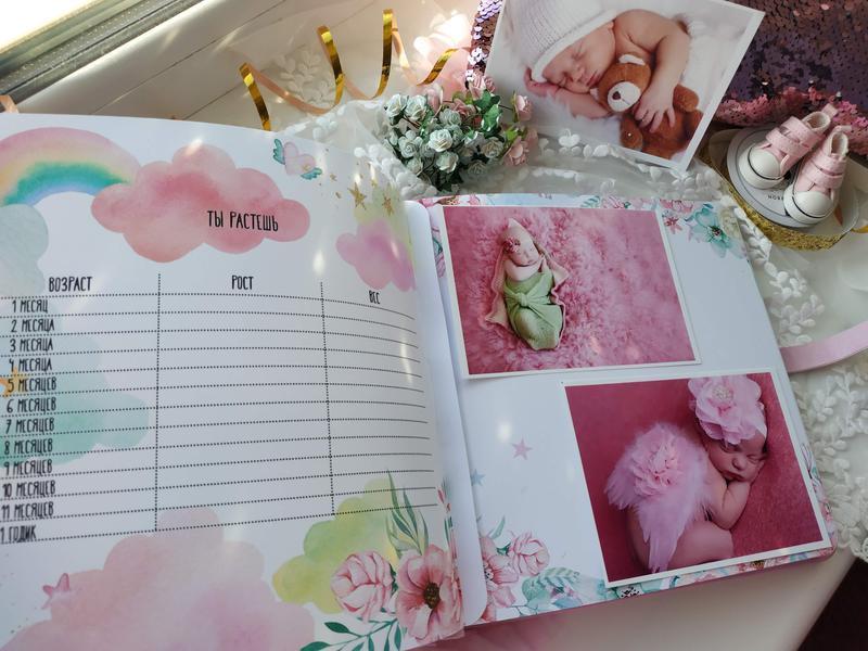 Фотоальбом для новорожденной Фотоальбом для девочки Фотоальбом первого года жизни
