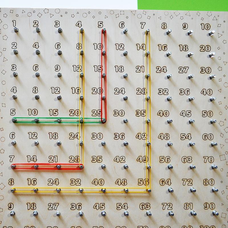Геоборд (математичний планшет) 38х38см. Навчальна дошка з гумками і таблицею множення