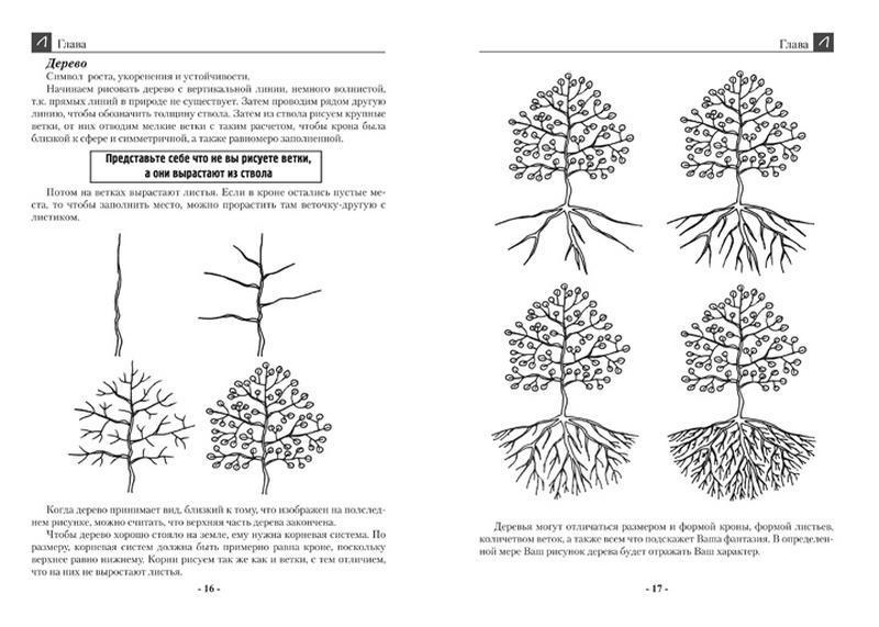 Як навчитися малювати і створювати картини гелевою ручкою з нуля. Книга pdf + збірник прикладів